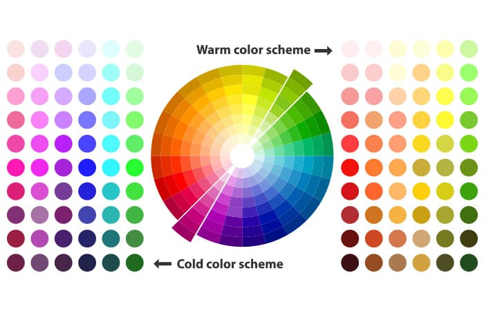 Matching Colours Of Clothes - Warm and Cool Colors