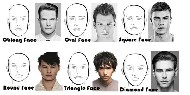 Right Men's Haircut - Men's Haircut – Face Shape