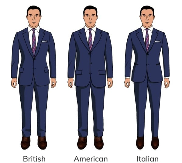 The Three Main Suit Styles