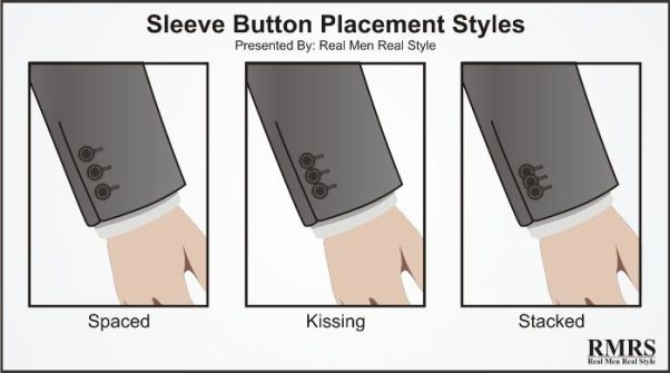 three different button placement on the cuff