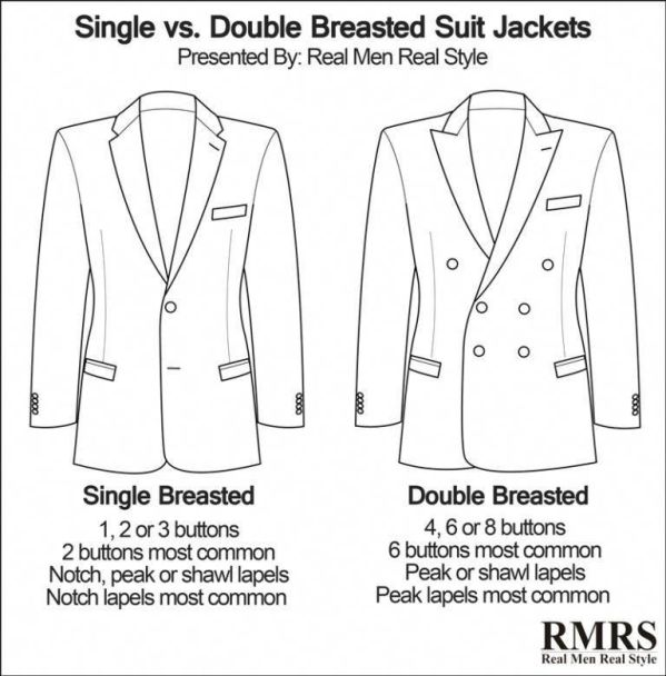 Double Breasted Suit vs. Single-Breasted Suit