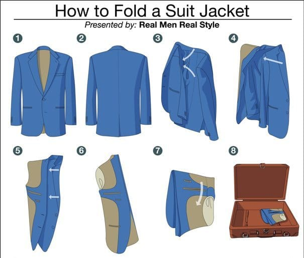 How to Fold a Double Breasted Suit Jacket
