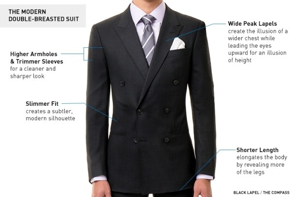 How Double-Breasted Suits Should Fit