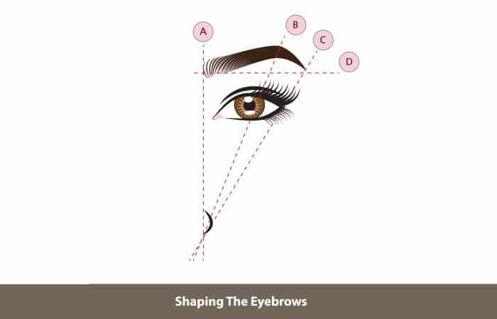 How To Achieve The Perfect Eyebrow Shape